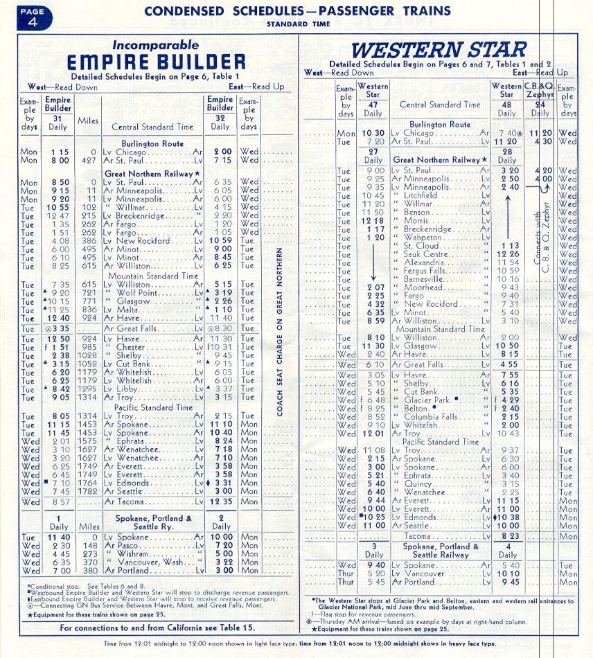 daily schedule builder
